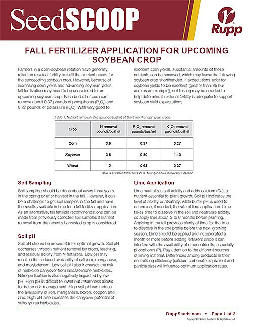 Screen shot image of SeedSCOOP publication discussing fall fertilizer application for the upcoming soybean crop.