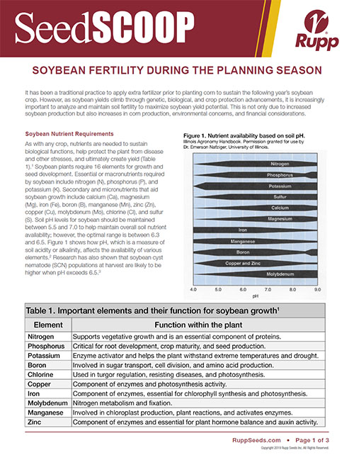 Screen shot image of SeedSCOOP publication discussing soybean fertility during the planning season.