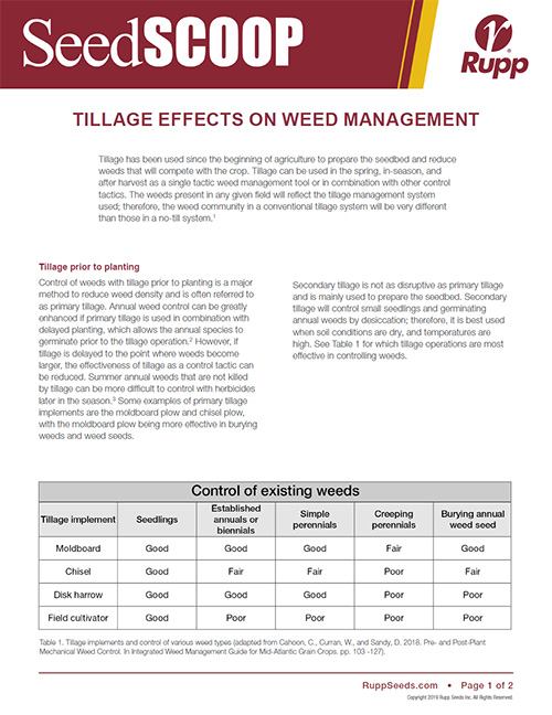 Screen shot image of SeedSCOOP publication discussing tillage effects on weed management.